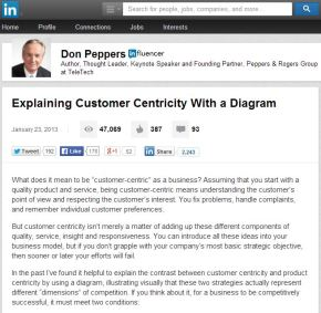 Explaining Customer Centricity With aDiagram