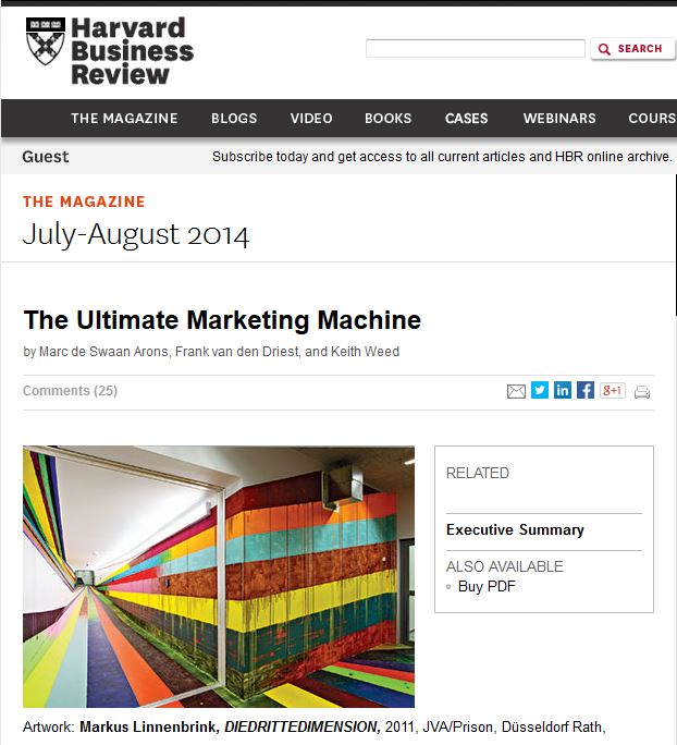 the ultimate marketing machine