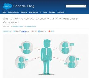 What is CRM – A Holistic Approach to Customer Relationship Management